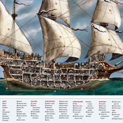 Pirate Ship Inside Diagram Lucas Kienzle Tachograph Wiring Cross Section  A 16th Century Galleon Military