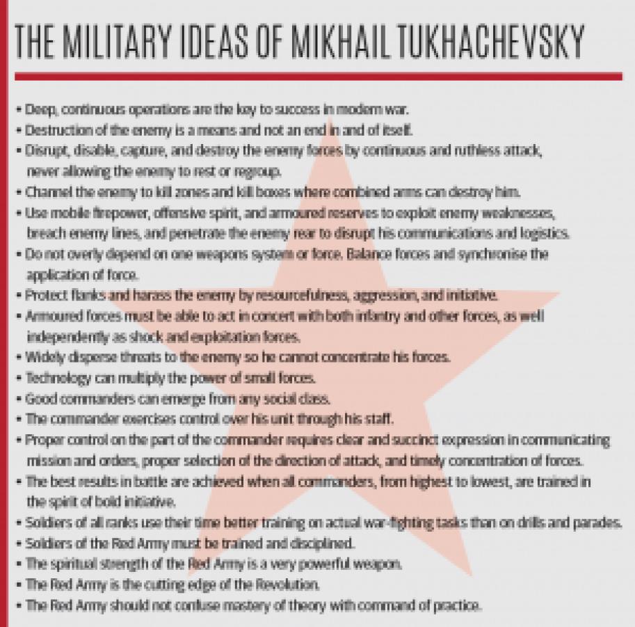 Tuchachevsky's ideas image