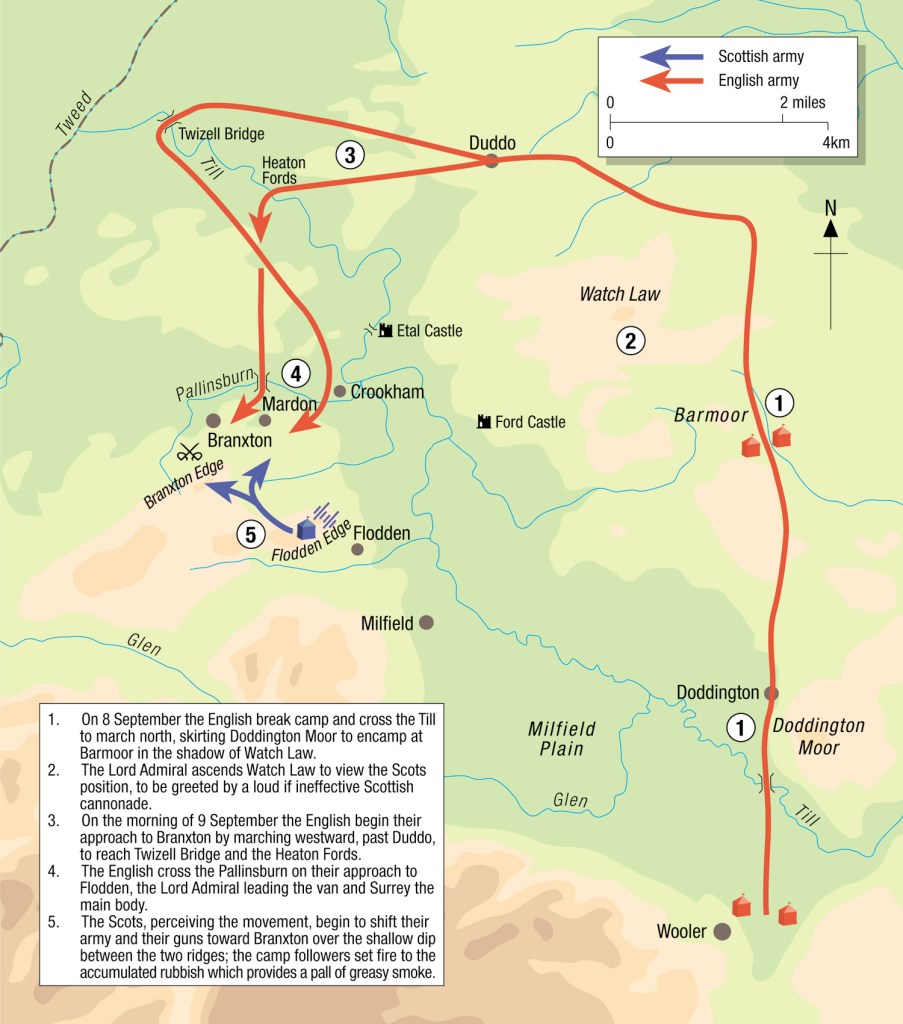 Plan of the Battle of Flodden
