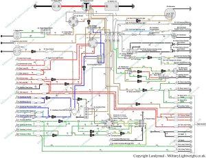 Lightweight Land Rover Wiring Diagram pre Fog | The