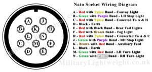 Nato Socket Wiring Diagram | The Military Lightweight Club