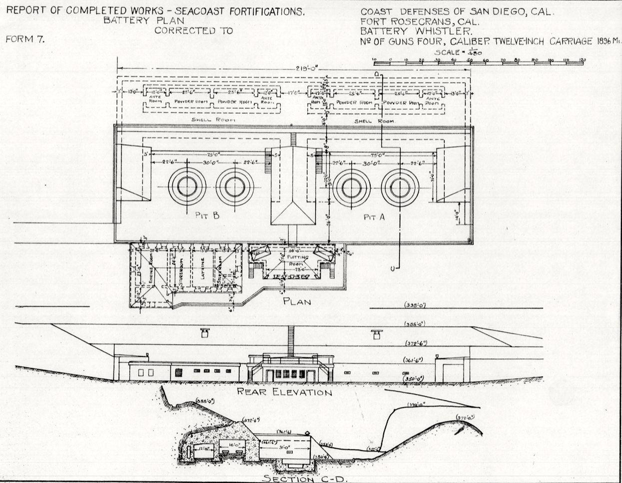 Fort Rosecrans: Battery Whistler