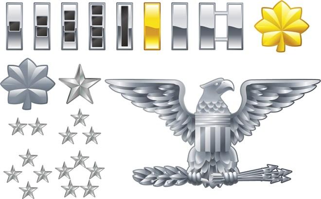 Officer Ranks  Military Spouse