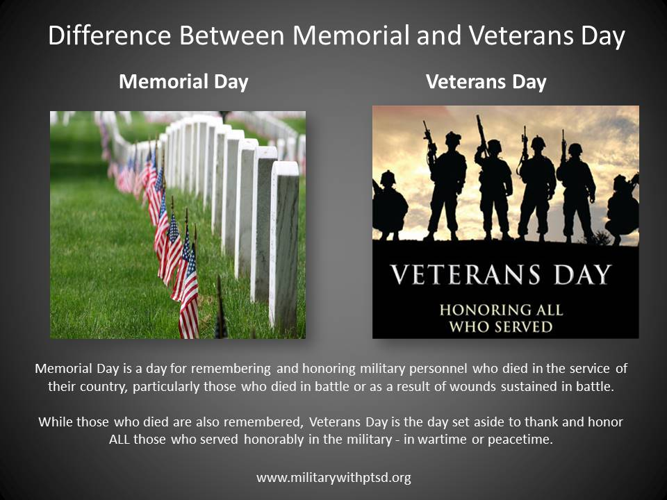 Difference Between Memorial and Veterans Day