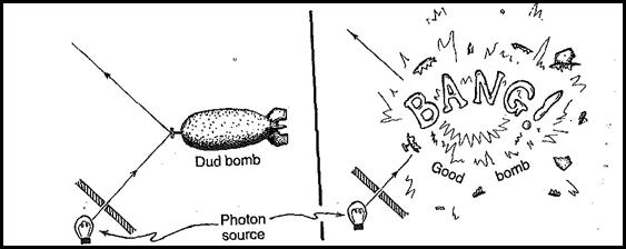 Explaining Quantum Physics