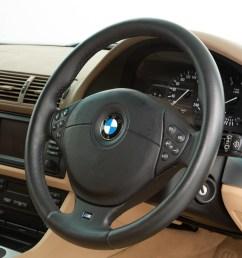 bmw 540i sport for sale interior 2  [ 1500 x 904 Pixel ]