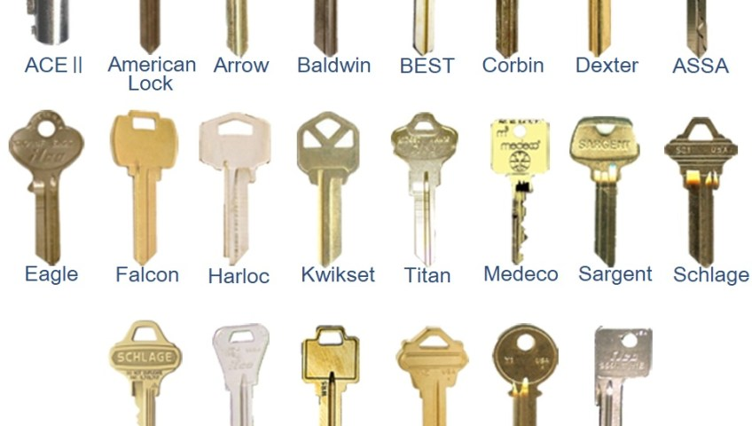 Key way