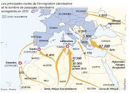 immigration européenne