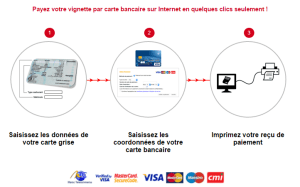 Paiement de vignette maroc en ligne
