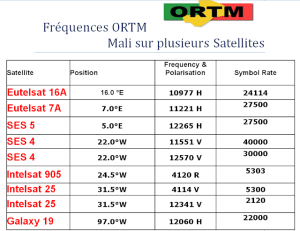 frequence-tm2-ortm