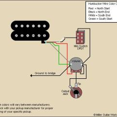 Strat Hsh Wiring Diagram 3 Ring Venn Template Seymour Duncan Single Coil Pickup | Get Free Image About