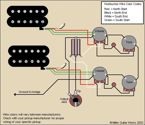 Miller Guitar Standard Les Paul® Wiring Diagram