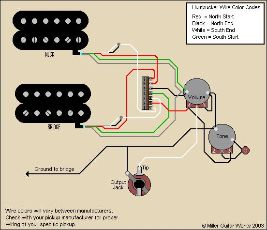 prs wiring diagram 5 way coleman evcon furnace miller guitar - megaswitch® 5-way prs® configutation