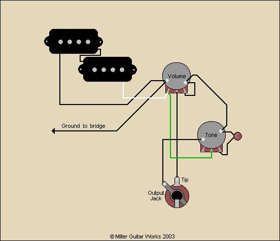 precision bass wiring diagram rothstein guitars %e2%80%a2 serious tone for the player horse skeleton blank guitar and p schematic miller standard strat mods 16