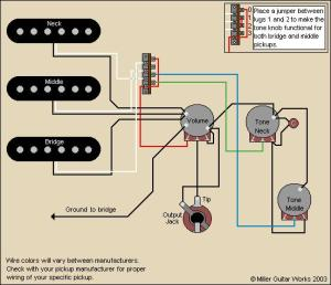 Tone Control On Seymour Duncan's SH4 Problem  Ultimate
