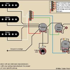 Fender Stratocaster Tbx Wiring Diagram Electrical Installation Diagrams And Symbols Miller Guitar - Standard Strat® W/tbx