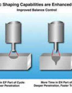 Arc balance control also selecting the right tungsten  critical issue to get full rh millerwelds