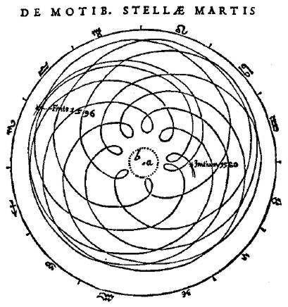 Mr. Milligan's Astronomy