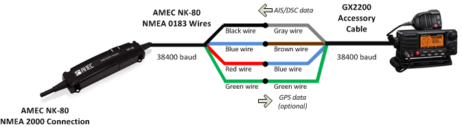 GX2200 NK80 wiring?resize\\\=665%2C184\\\&ssl\\\=1 wiring diagram lowrance x 60 lowrance fish finders, lowrance  at nearapp.co