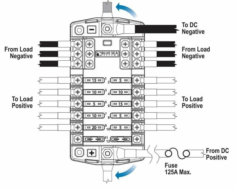 Sea ray fuse panel location