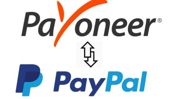 Shopify-Payoneer