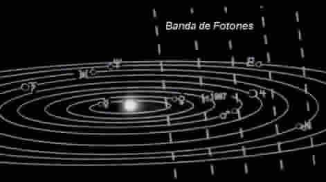 El Sol y sus planetas entrando a la Banda de Fotones