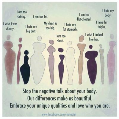 Stop negative body talk