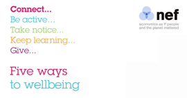5 ways to wellbeing thumbnail