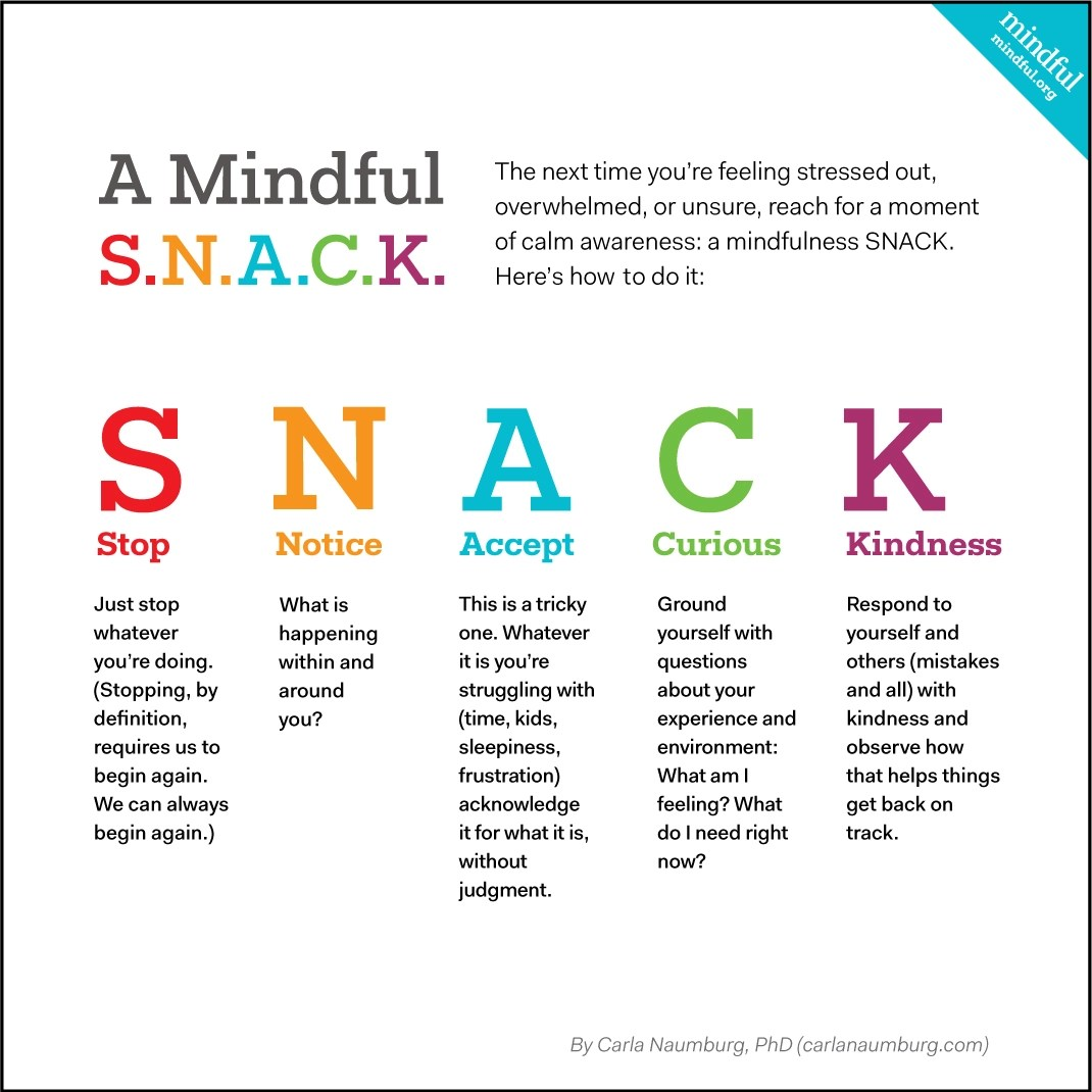 How To Take A Mindful S N A C K Moment