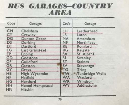 List of bus garages and codes - Country area.