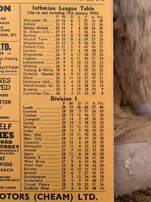 The league tables... Worlds apart.