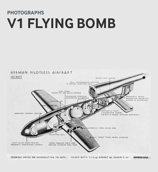Schematic of the V1 Flying Bomb.