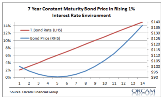 worst-case-bond-graph-from-roche