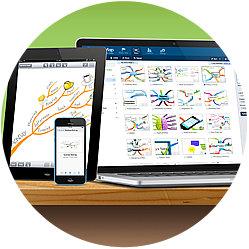 get 12 months of imindmap cloud mobile free - Imindmap Cloud