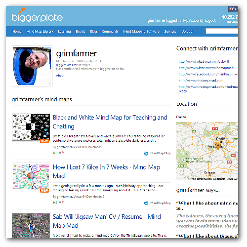 Mind Map Mad Biggerplate Page
