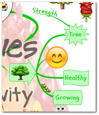 """rainbow teaching learning values"" mind map green branch"