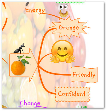"""rainbow teaching learning values"" mind map orange branch"