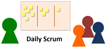 Daily Scrum