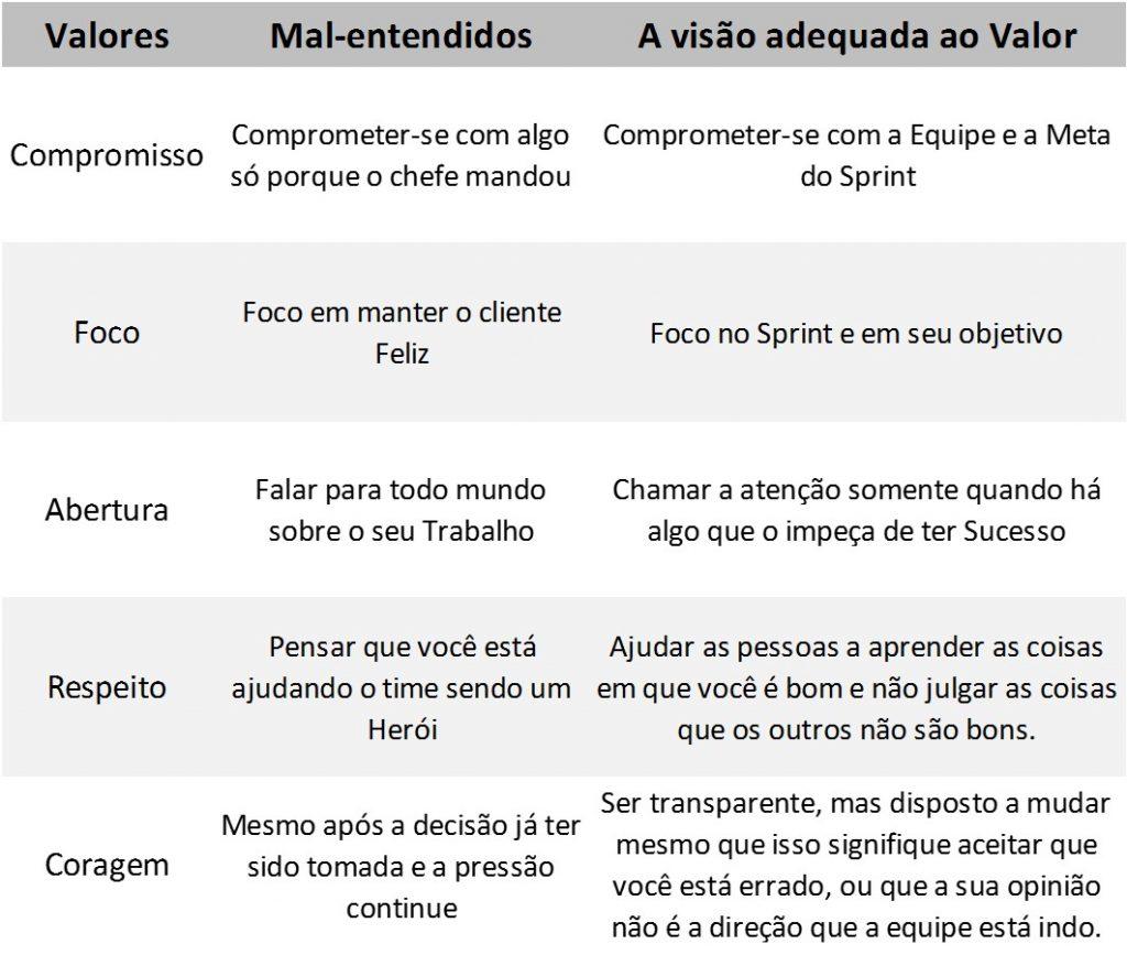 Valores3