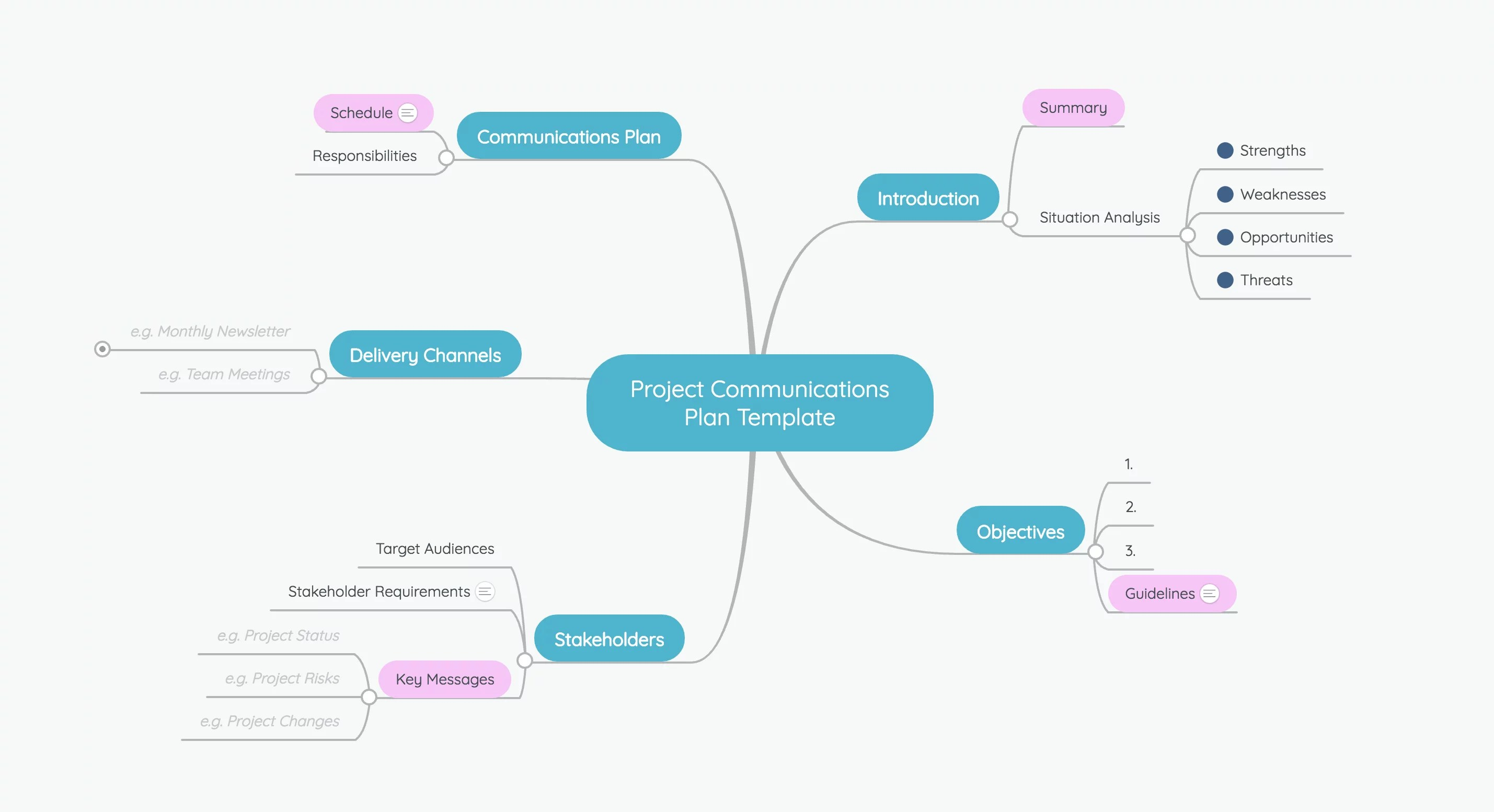 A huge collection of templates to help you make the perfect newsletter a consolidated way of spreading word about your business is a newsletter. How To Create A Project Communications Plan Template Focus