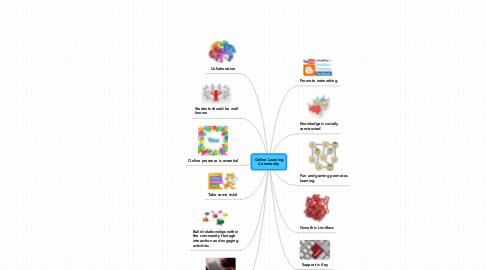 Online Learninge: Online Learning Community