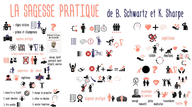 La Sagesse pratique de B. Schwartz et K. Sharpe
