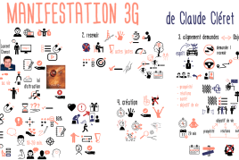 Manifestation 3G