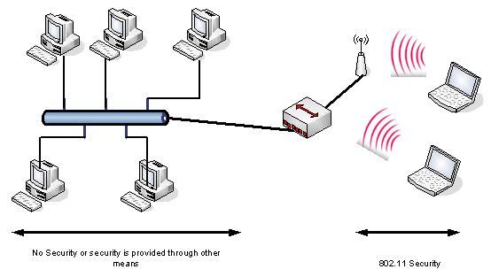 WAP เว็บ หรือ Wireless Application Protocal ไวเลส