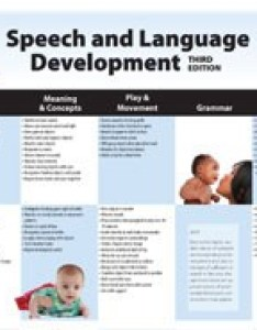 also speech and language development chart mini posters rh mindresources