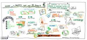 Graphic recording at DevOps Days in the USA