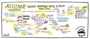 graphic recording from DevOps conference