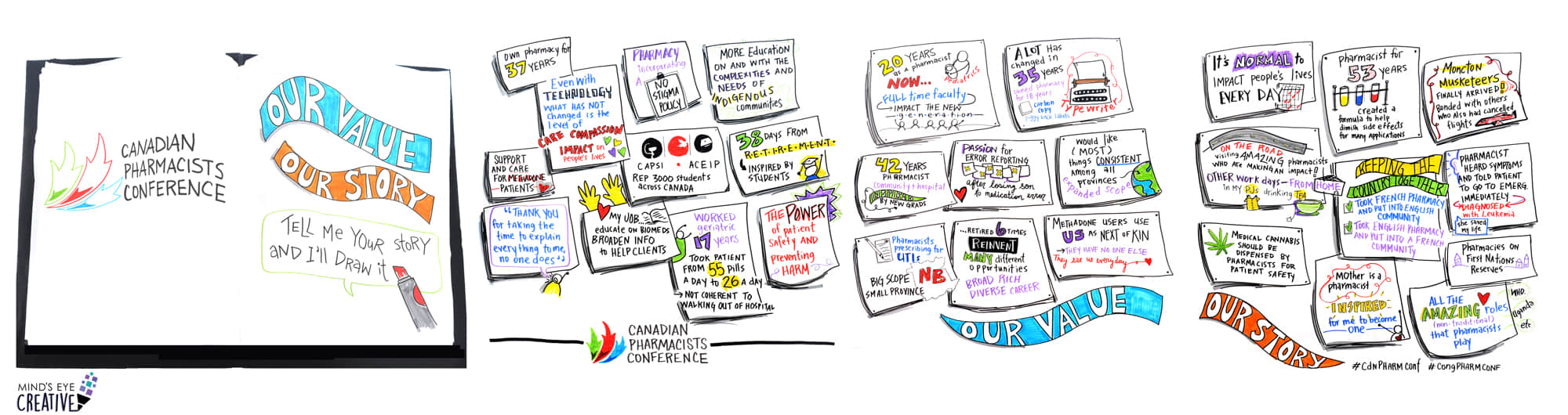 Graphic recording by Mind's Eye Creative in Canada