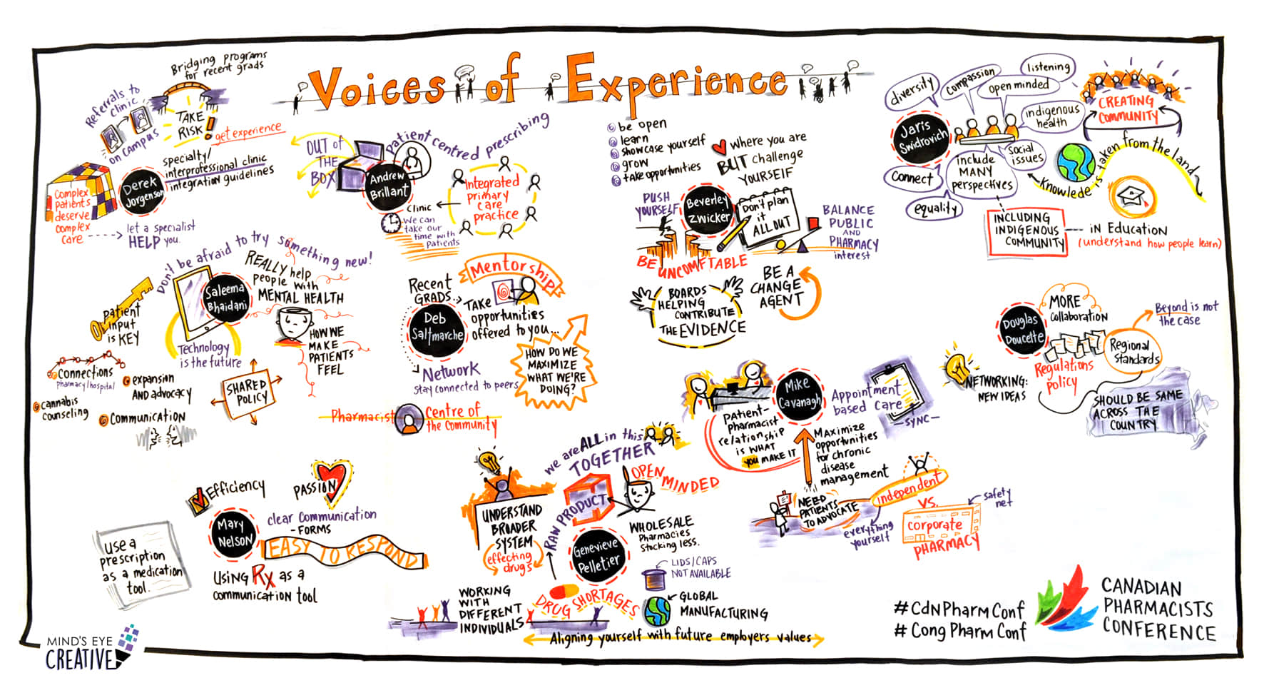 Voices of Experience at Canadian Pharmacists conference