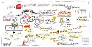 Don't panic graphic recording from DevOpsDays